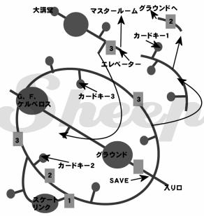 ガルバディアガーデン | FF8攻略 Sheep(PC版対応)